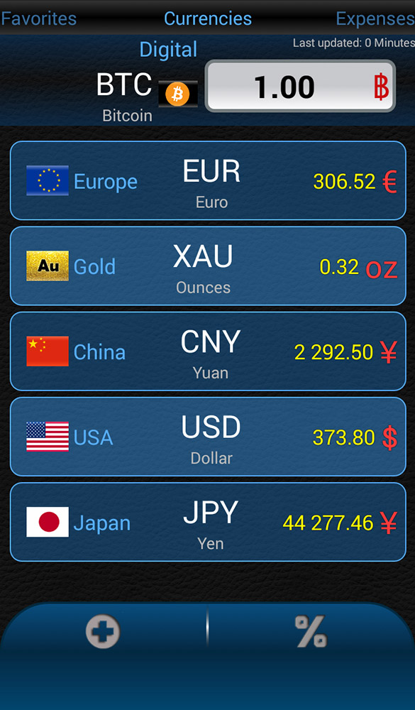 Currency Converter DX - Nyxcore