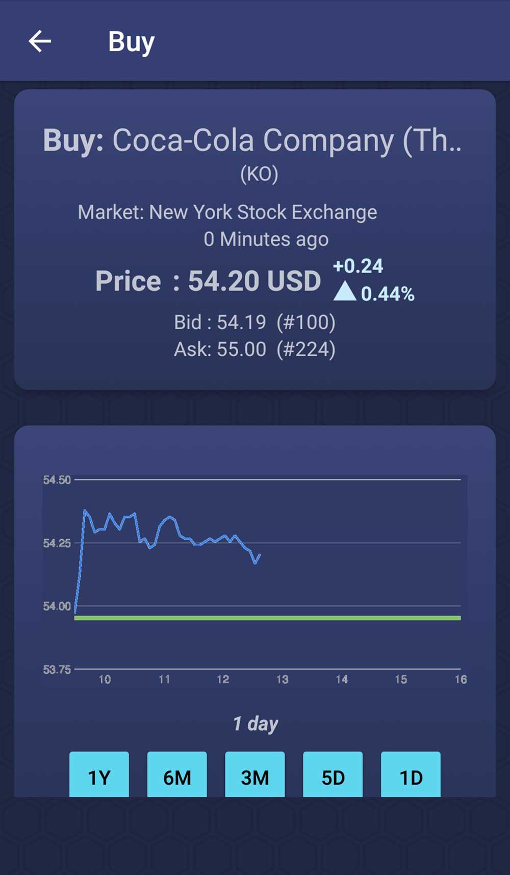 Investopedia stock market simulator